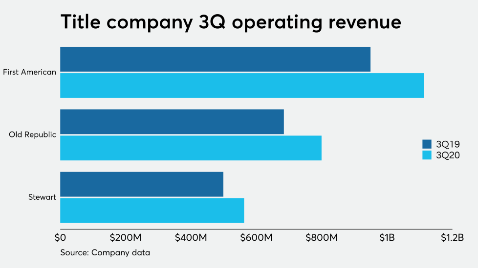 NMNTitle-operating revenue.png