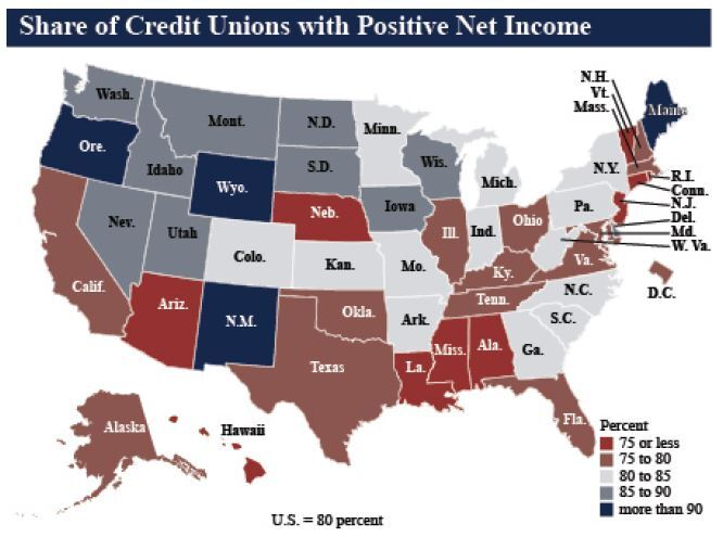 CUJ 070920 - NCUA Q1 2020 positive net income.JPG
