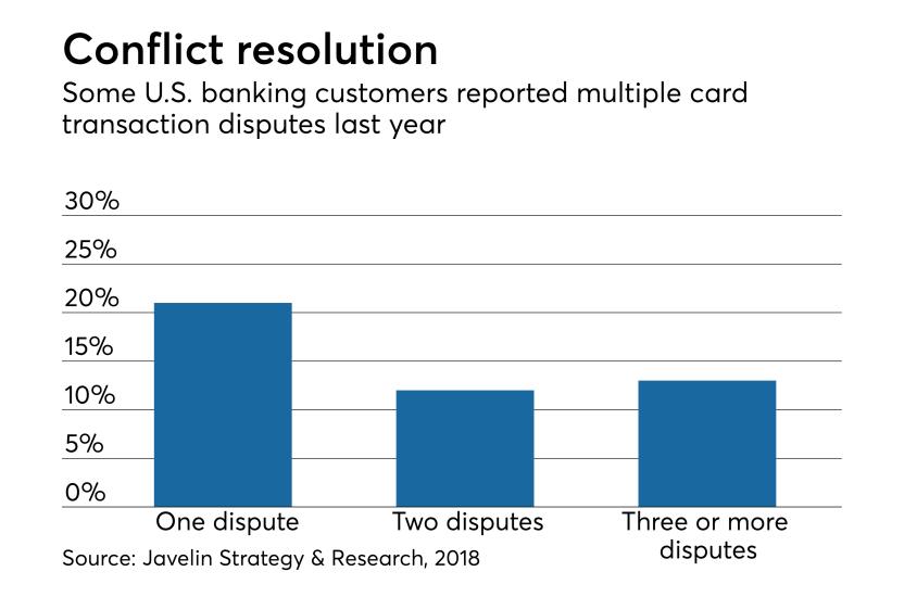 card-transaction-disputes-2018