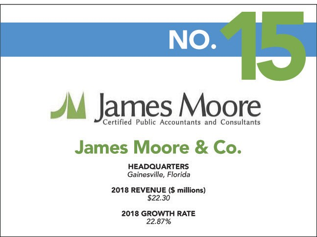 15 - 2019 Fast - James Moore.jpg