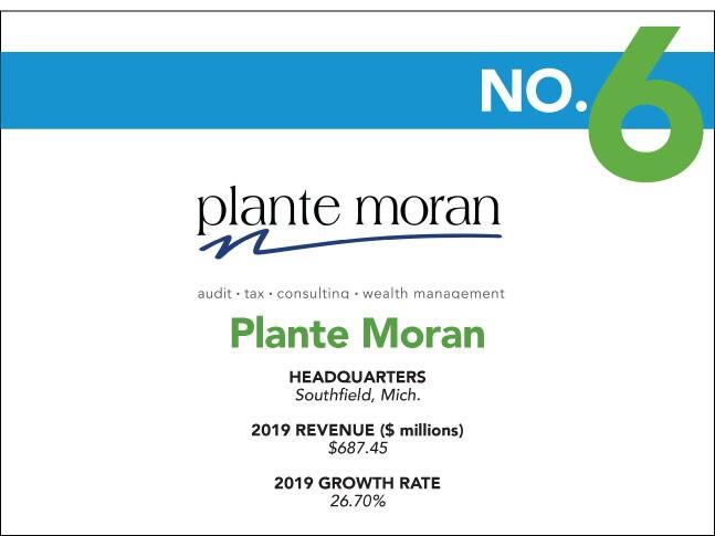 2020 Fastest Growing - 6 - Plante Moran
