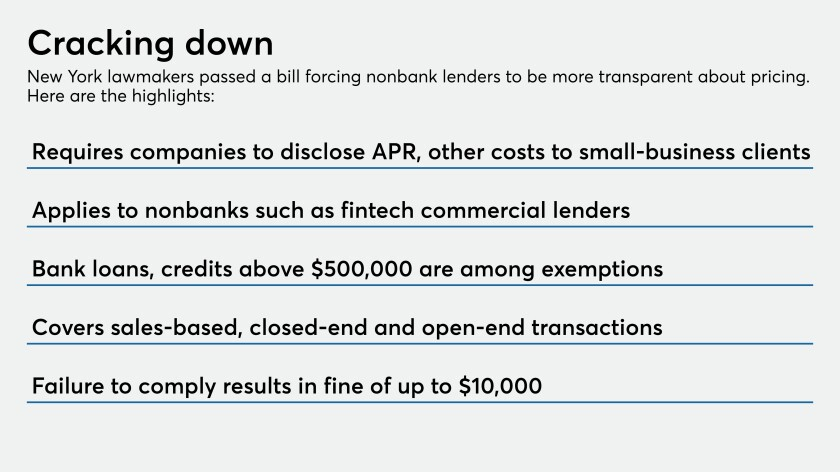 Summary of New York legislation on small-business loans by nonbanks