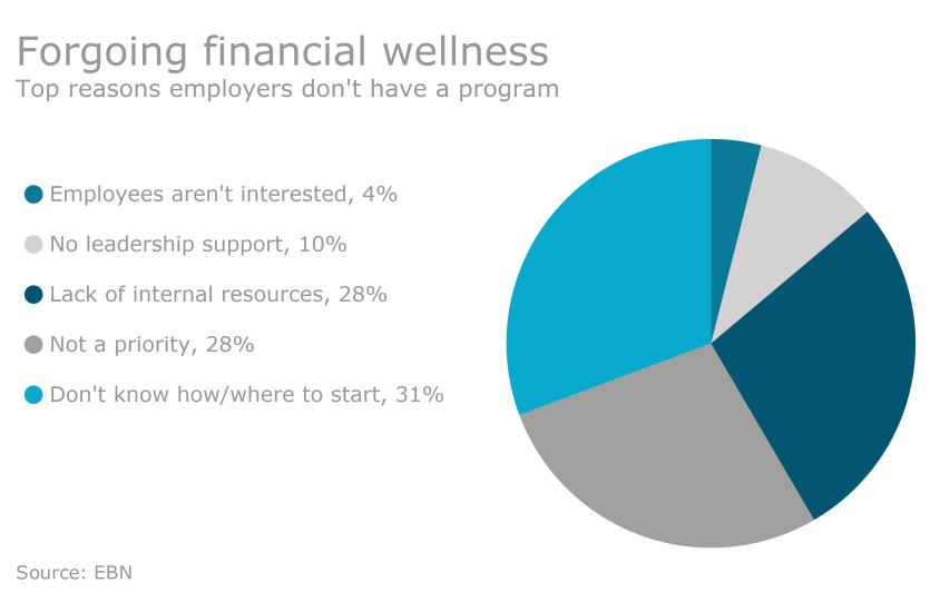 EBN-330-financialwellness.png