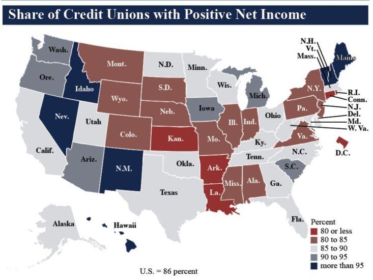 NCUA share of CUs with positive net income Q1 2019 - CUJ 061419.JPG