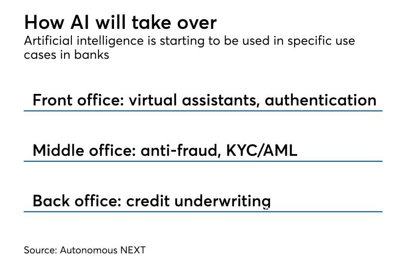 AI slide show chart 6