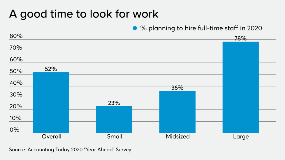 AT-120119-YA-HiringPlans.png
