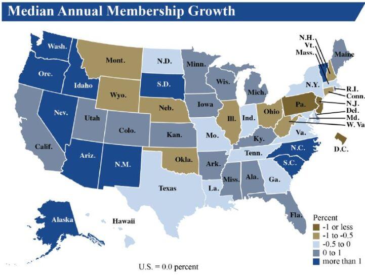 NCUA median annual membership growth Q3 2017 - CUJ 122817.JPG