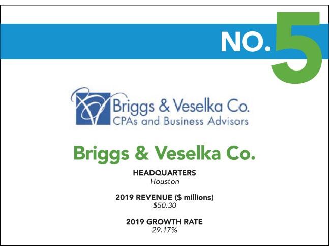 2020 Fastest Growing - 5 - Briggs Veselka