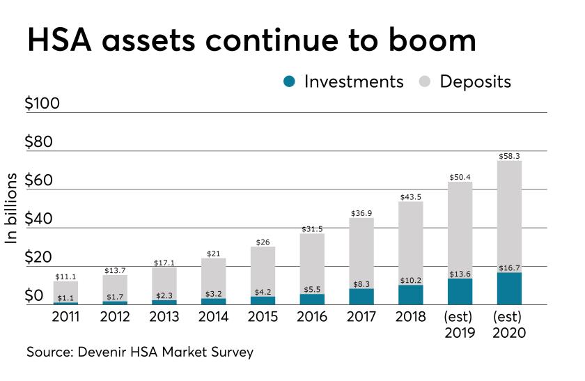 HSA. Assets.4.4.19.png