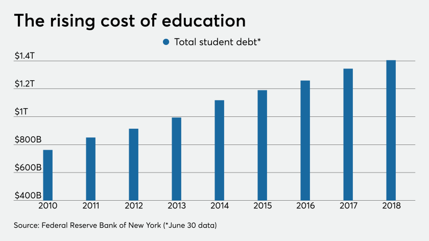 StudentDebt.4.0.NEW.8.8.19 (1).png