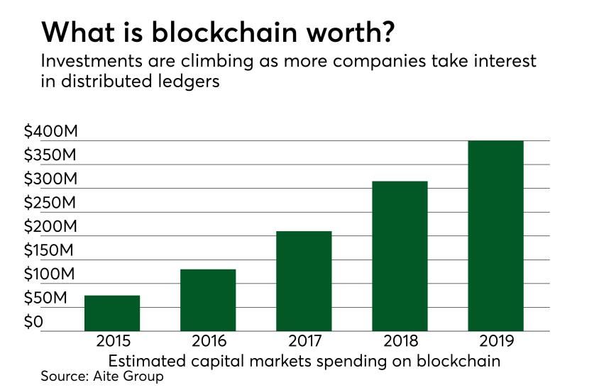Chart: What is blockchain worth?