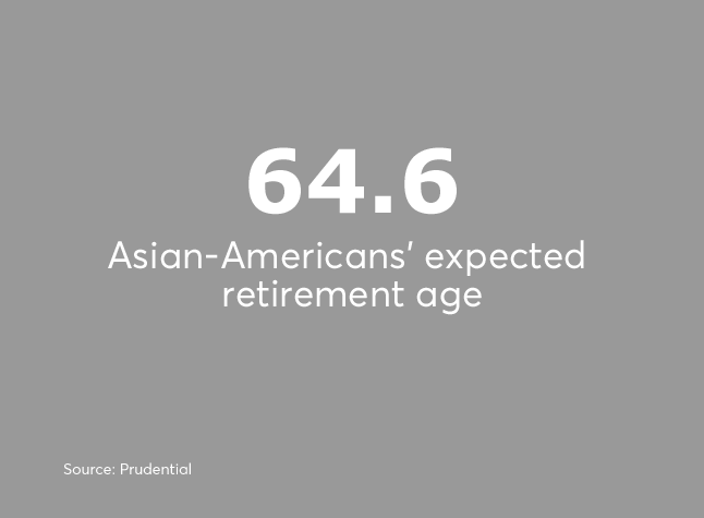 Asian American 5