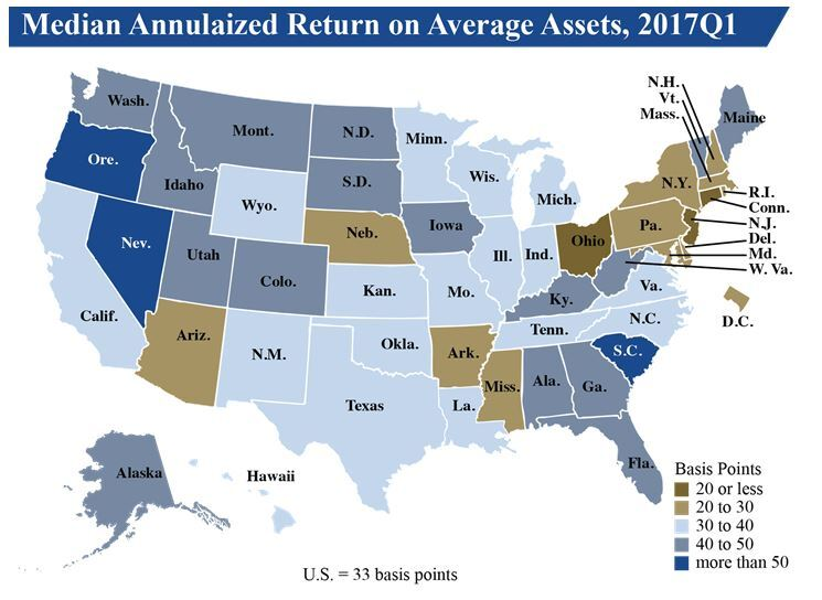 NCUA Median Annualized ROA Q1 2017 - CUJ 061217.JPG