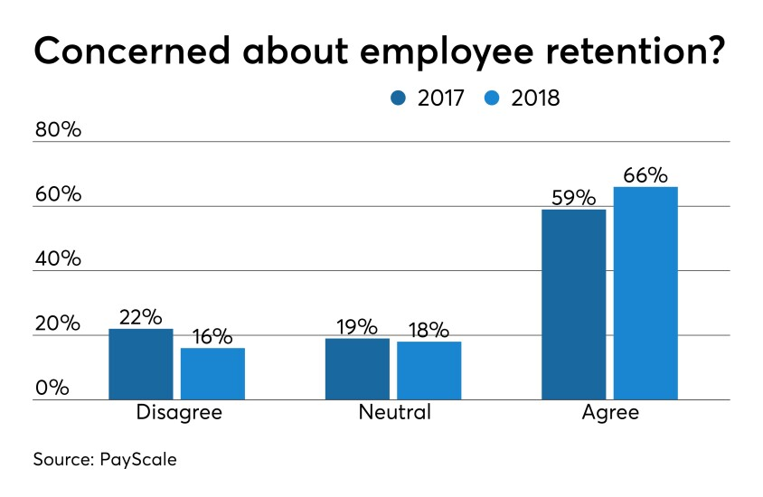 Succession employee retention - CUJ 071819 (1).jpeg