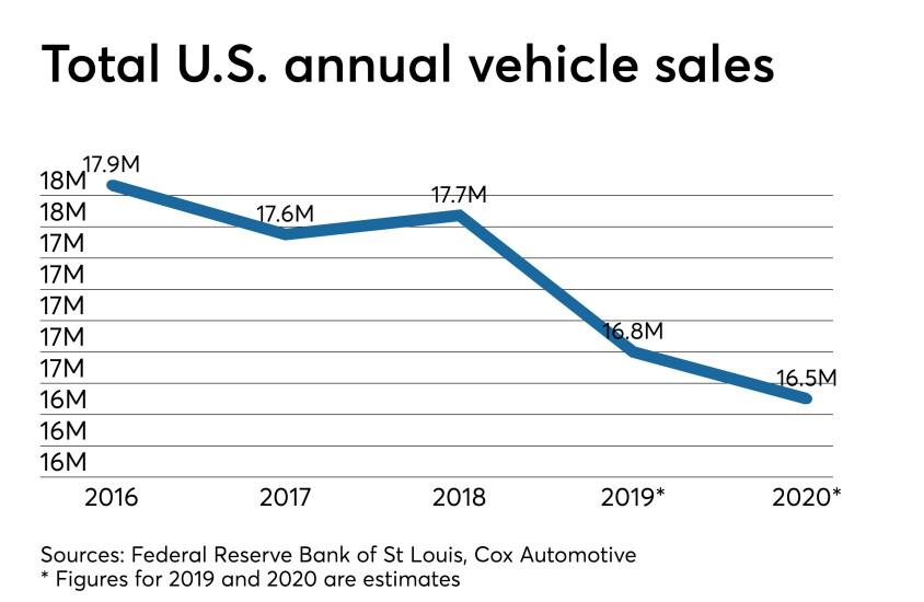 CUJ 051719-auto sales.jpeg