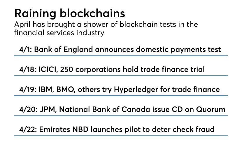 Blockchain tests. April 2018.