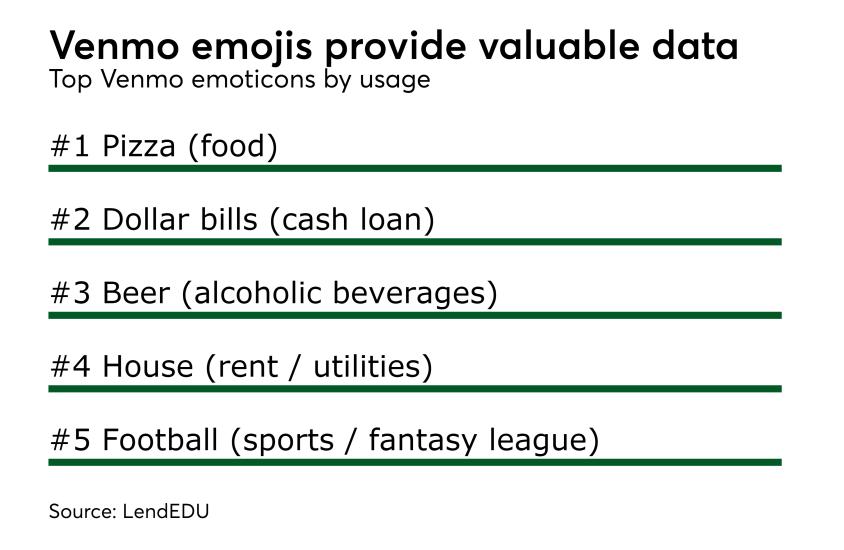 CharT: Venmo emojis provide valuable data
