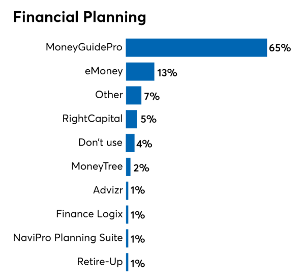 Financial-Planning_online.png