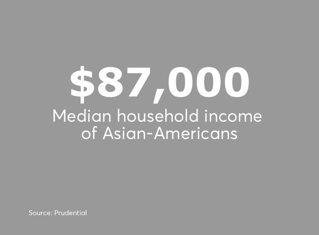 Asian American 2