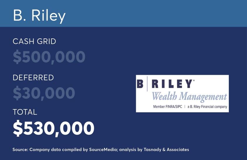 COVER SLIDES_Companies B Riley 1M.jpg