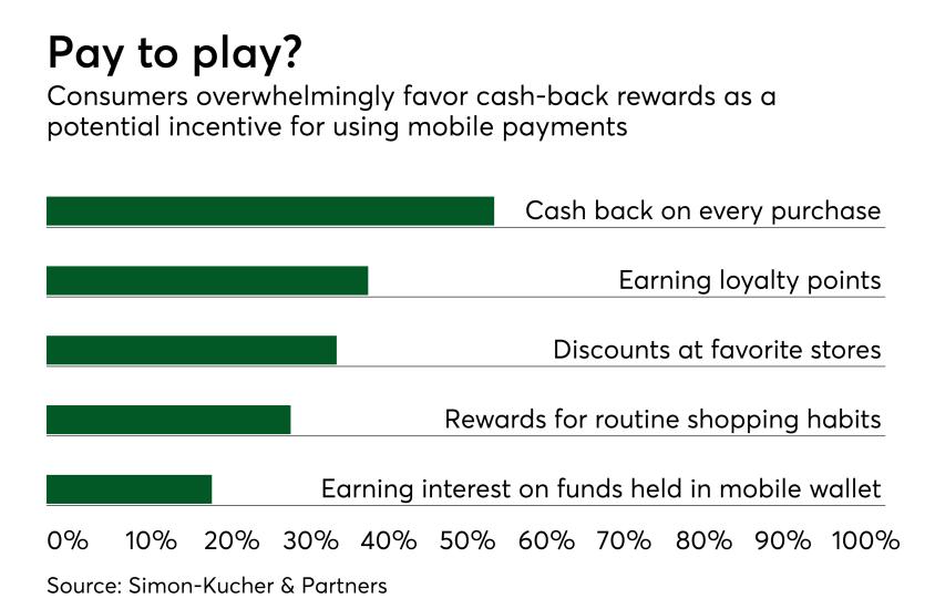 PSO.mobile.reward.png