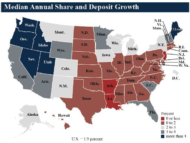 NCUA median annual share and deposit growth Q2 2018 - CUJ 101118.JPG