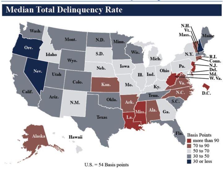 NCUA median total delinquency rate Q1 2019 - CUJ 061419.JPG