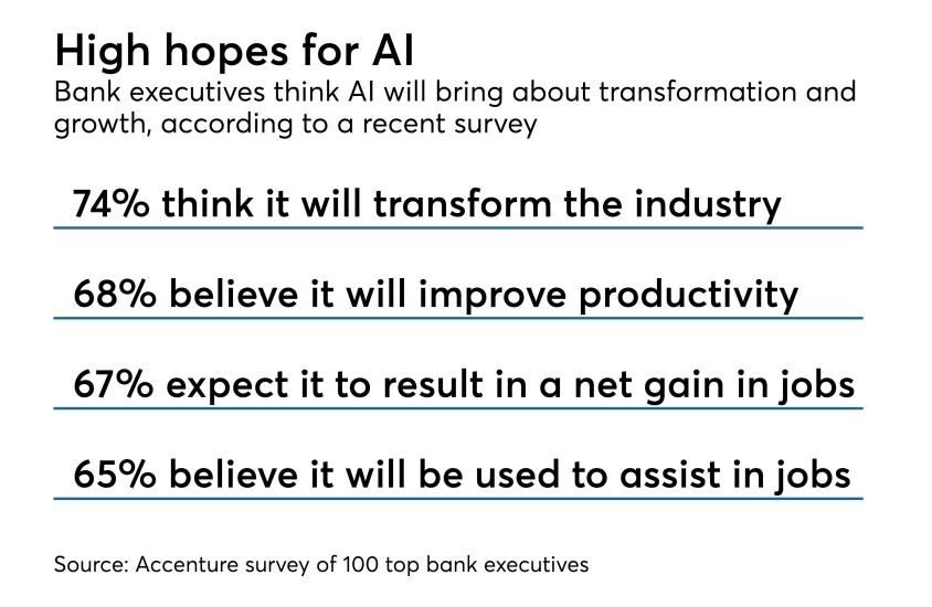 AI slide show chart 1