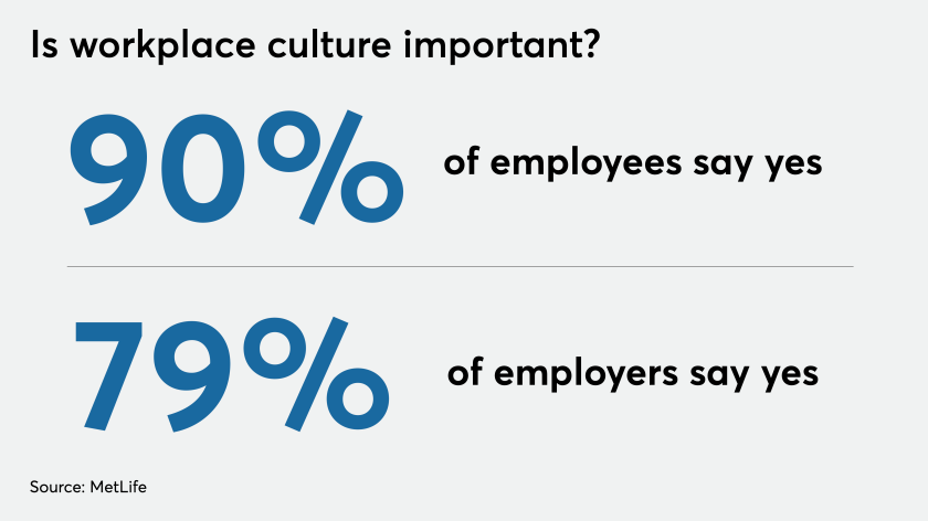 WorkplaceCulture.4.0NEW.8.8.19.png