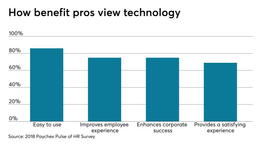 4.0.HR Tech Appreciation.4.4.19.png