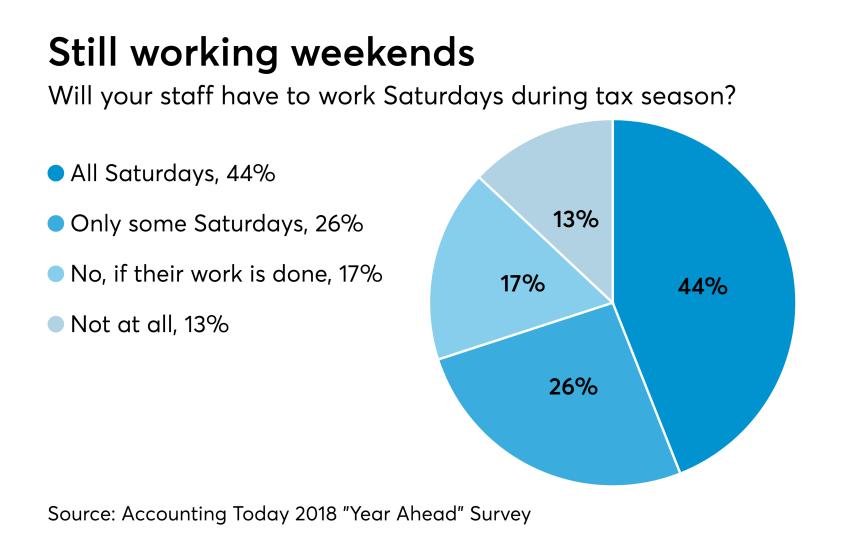 AT-031217-2018 Tax Season Saturdays