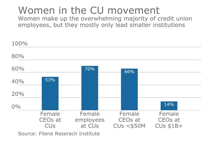 women-in-the-cu-movement