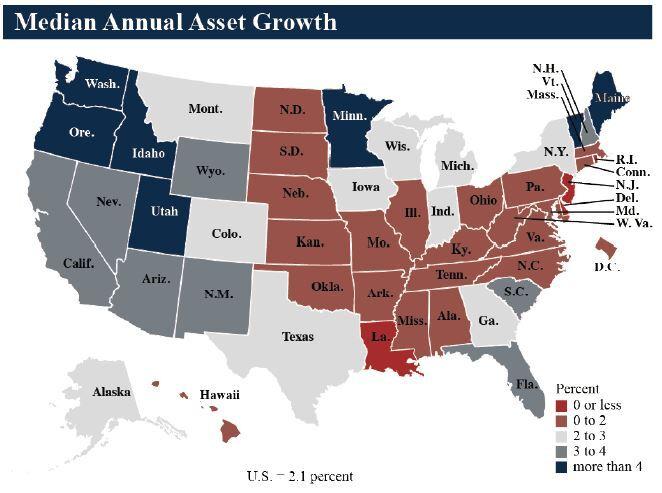 NCUA median asset growth Q2 2018 - CUJ 101118.JPG