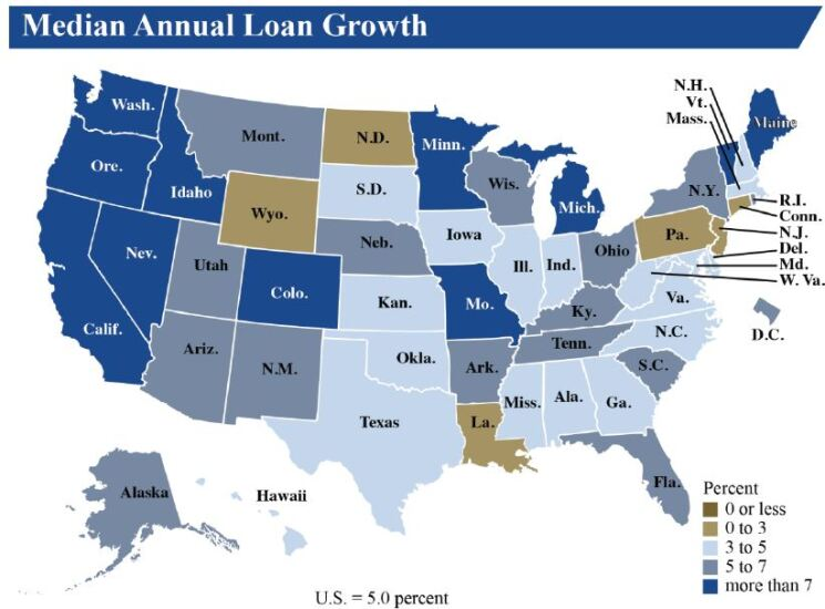 NCUA median annual loan growth Q3 2017 - CUJ 122817.JPG