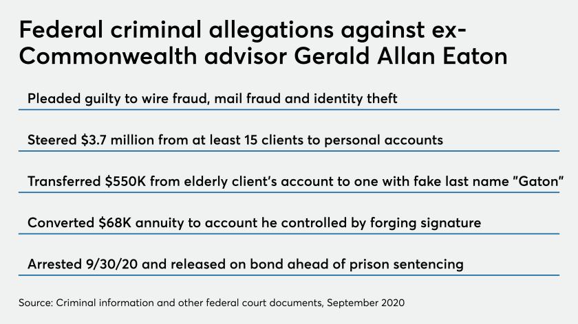 Gerald Allan Eaton case