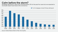 mortgage-040320-topten.png