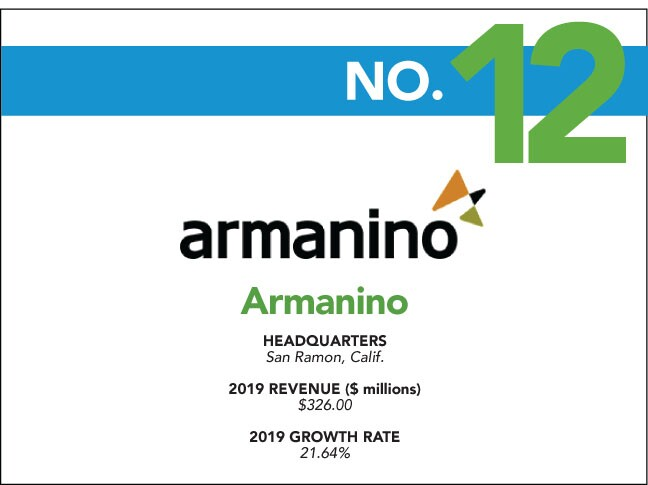 2020 Fastest Growing - 12 - Armanino