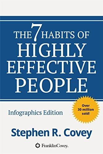Book cover - Seven Habits