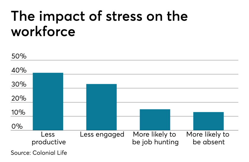 Workplace Stress.3.18.19.png