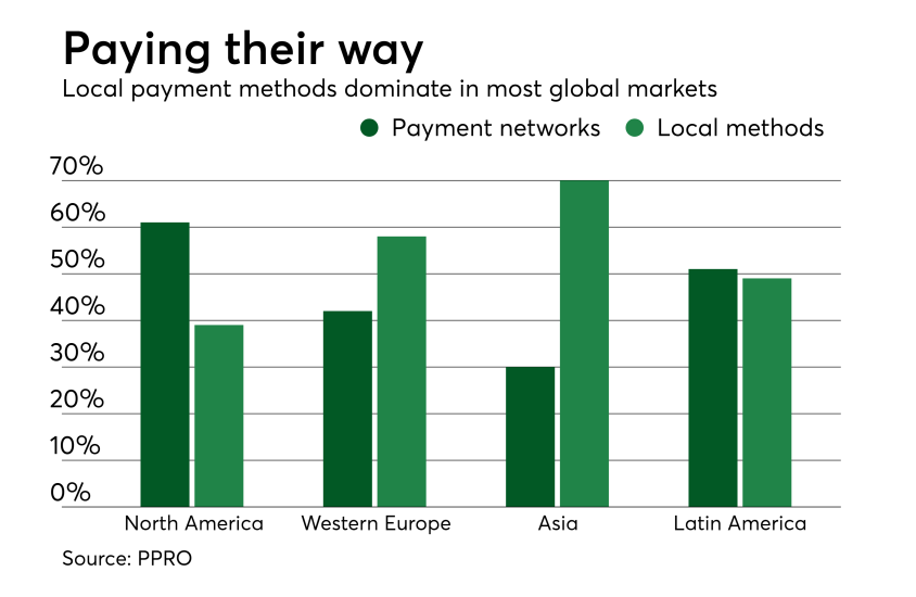 Chart: Paying their way