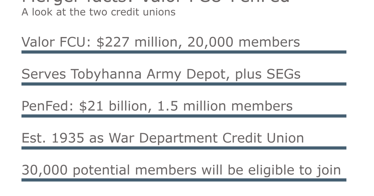 Pentagon Federal Credit Union Login >> 'Vast majority' of members of Valor FCU approve merger into PenFed | Credit Union Journal