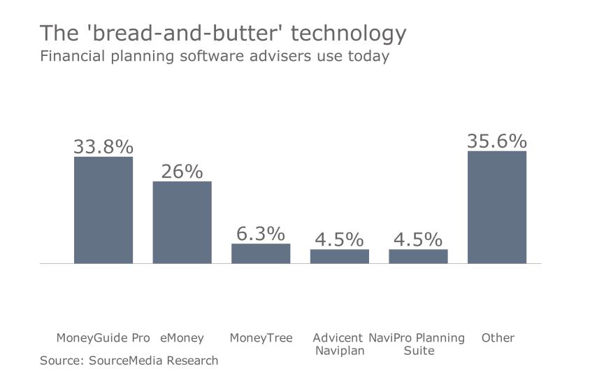 FP.Tech survey 4.png
