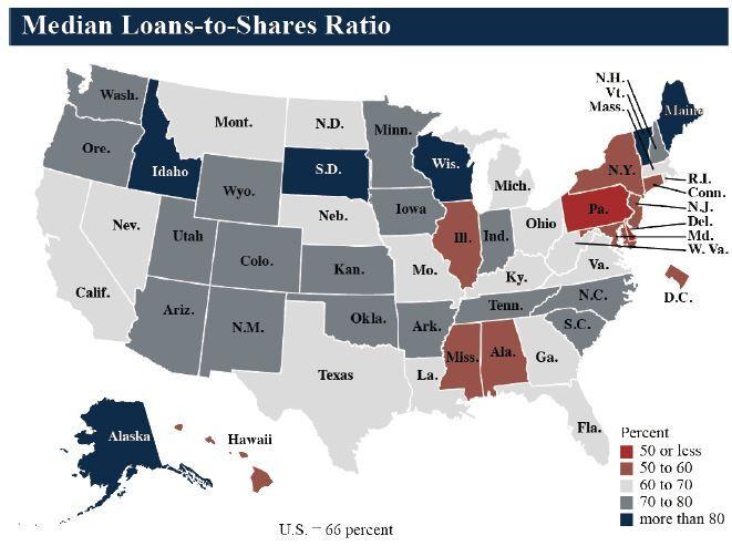 NCUA median loans-to-shares ratio Q2 2018 - CUJ 101118.JPG