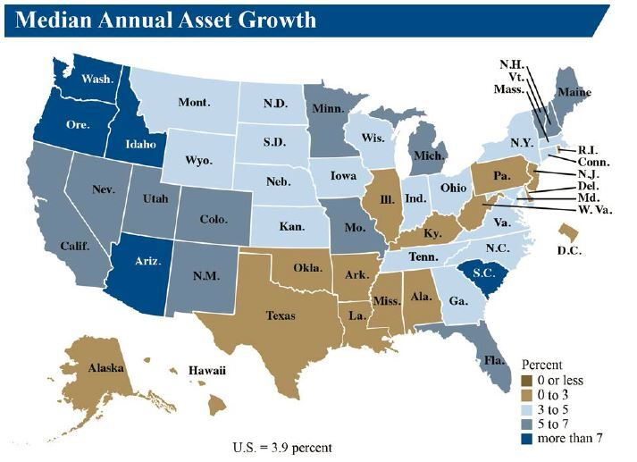 NCUA media annual asset growth Q2 2017 - CUJ 101717.JPG