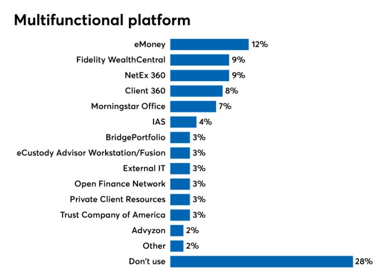 Multifunctional-Platform.png