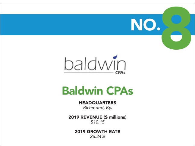 2020 Fastest Growing - 8 - Baldwin
