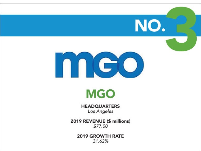 2020 Fastest Growing - 3 - MGO