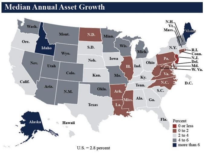 NCUA Median Asset Growth Q4 2019 - CUJ 032520.JPG