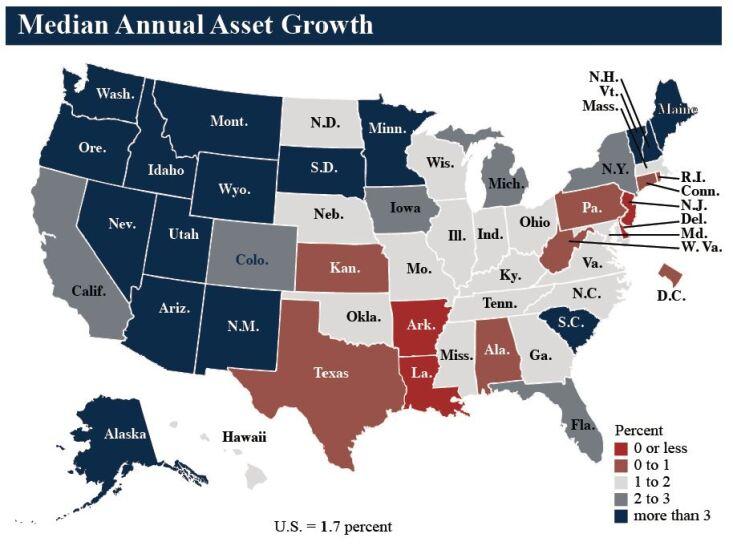 NCUA median asset growth Q4 2018 - CUJ 031819.JPG