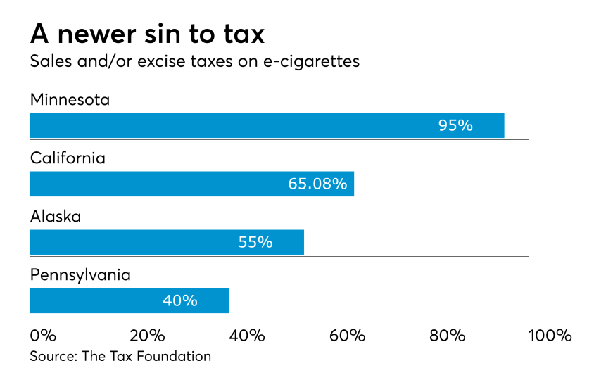 AT-052918-Vape Taxes